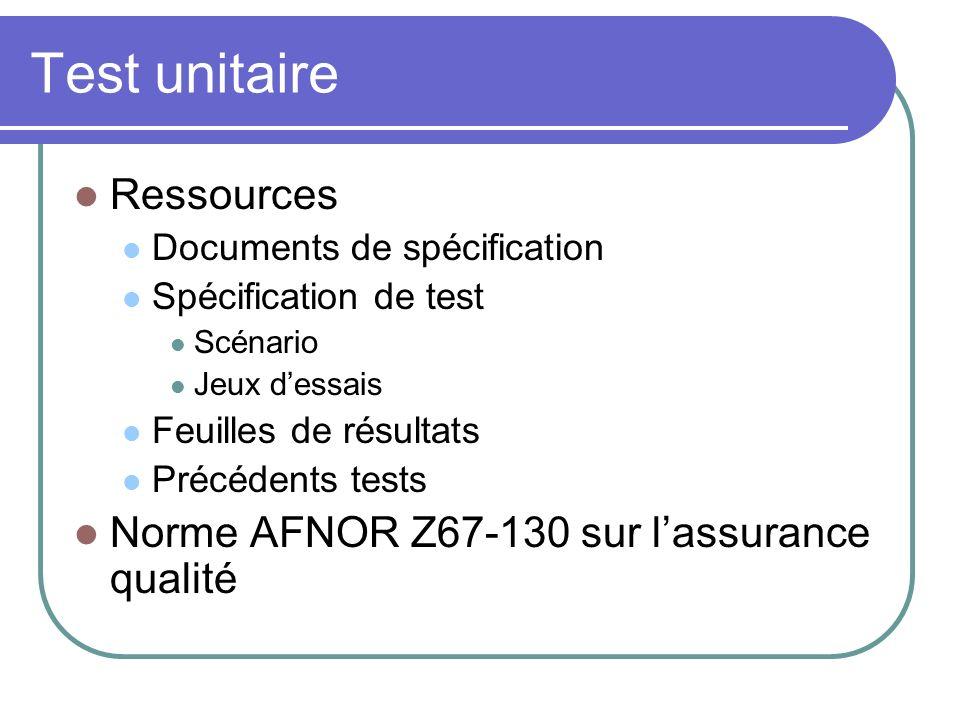Test unitaire Ressources Documents de spécification Spécification de test Scénario Jeux dessais Feuilles de résultats Précédents tests Norme AFNOR Z67