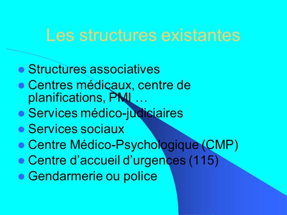 Les structures existantes Structures associatives Centres médicaux, centre de planifications, PMI … Services médico-judiciaires Services sociaux Centr