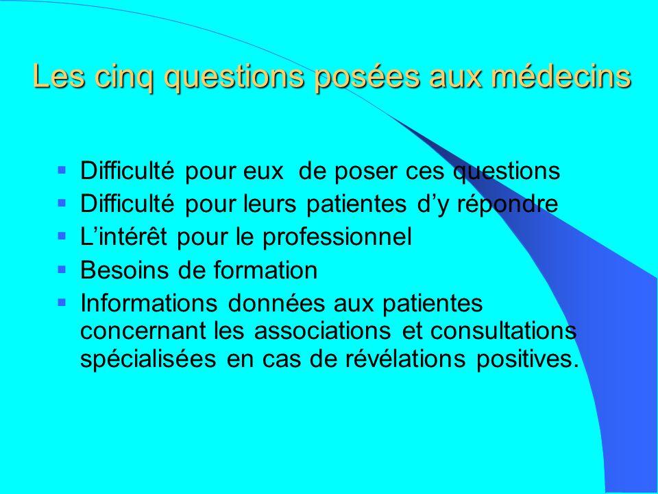 Les cinq questions posées aux médecins Difficulté pour eux de poser ces questions Difficulté pour leurs patientes dy répondre Lintérêt pour le profess