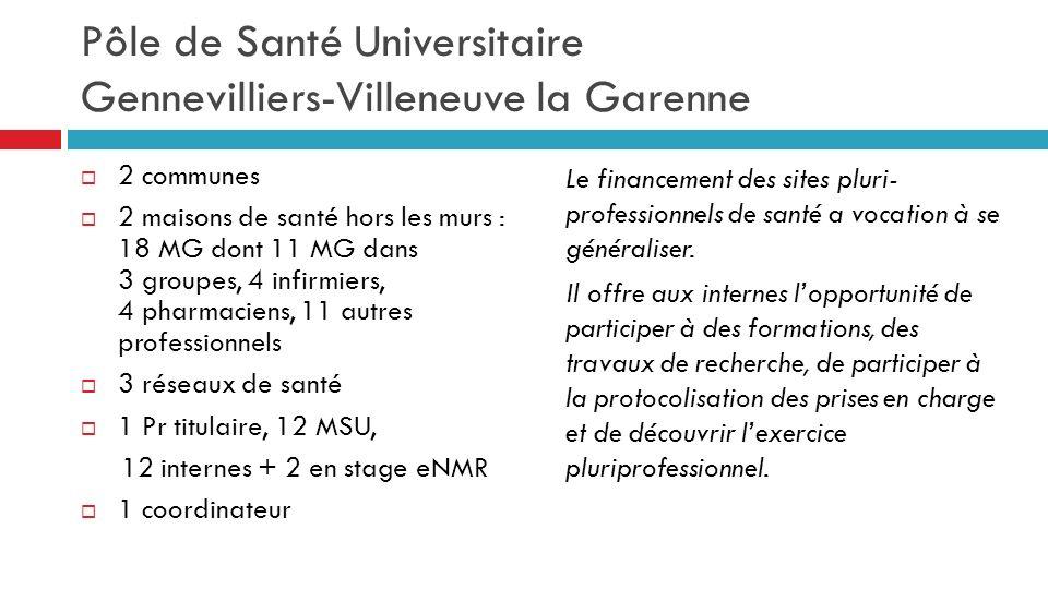 Pôle de Santé Universitaire Gennevilliers-Villeneuve la Garenne 2 communes 2 maisons de santé hors les murs : 18 MG dont 11 MG dans 3 groupes, 4 infir
