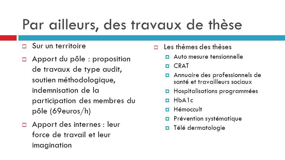 Par ailleurs, des travaux de thèse Sur un territoire Apport du pôle : proposition de travaux de type audit, soutien méthodologique, indemnisation de l