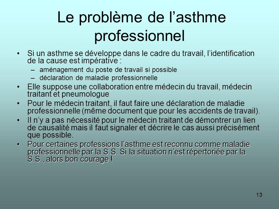13 Le problème de lasthme professionnel Si un asthme se développe dans le cadre du travail, lidentification de la cause est impérative : –aménagement