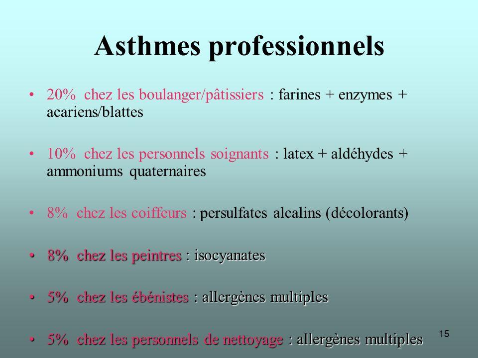 15 Asthmes professionnels 20% chez les boulanger/pâtissiers : farines + enzymes + acariens/blattes 10% chez les personnels soignants : latex + aldéhyd
