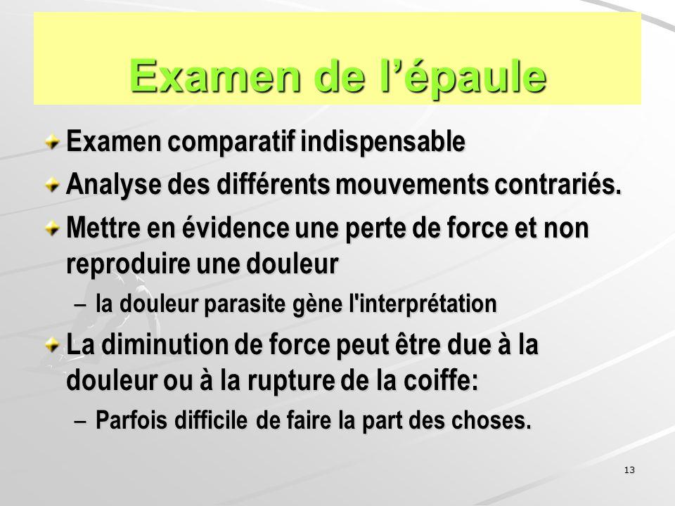 13 Examen de lépaule Examen comparatif indispensable Analyse des différents mouvements contrariés. Mettre en évidence une perte de force et non reprod
