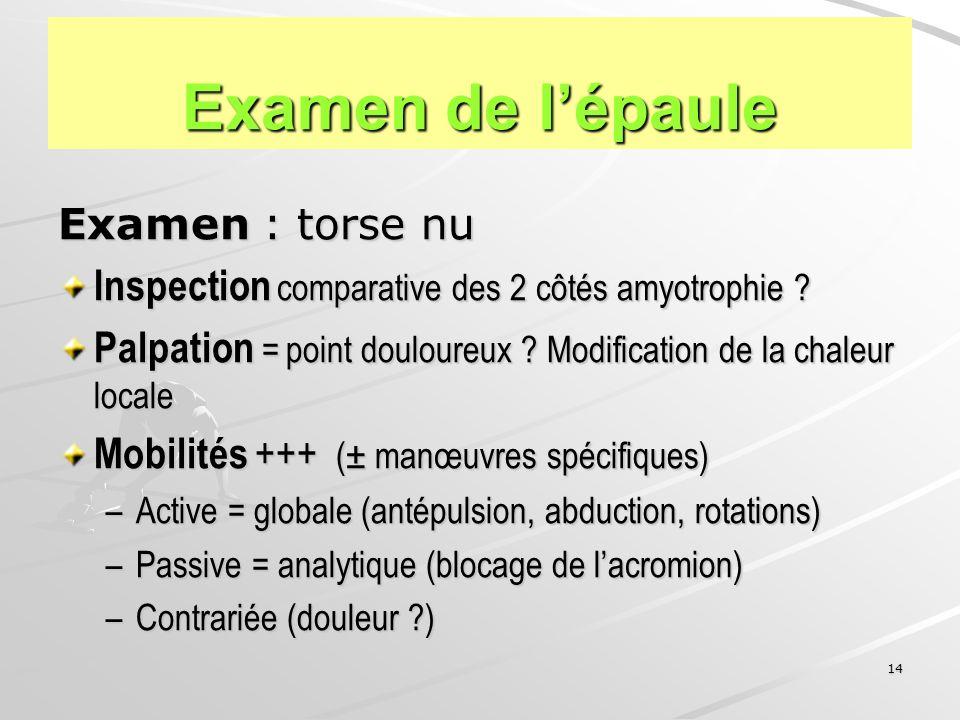 14 Examen de lépaule Examen : torse nu Inspection comparative des 2 côtés amyotrophie ? Palpation = point douloureux ? Modification de la chaleur loca