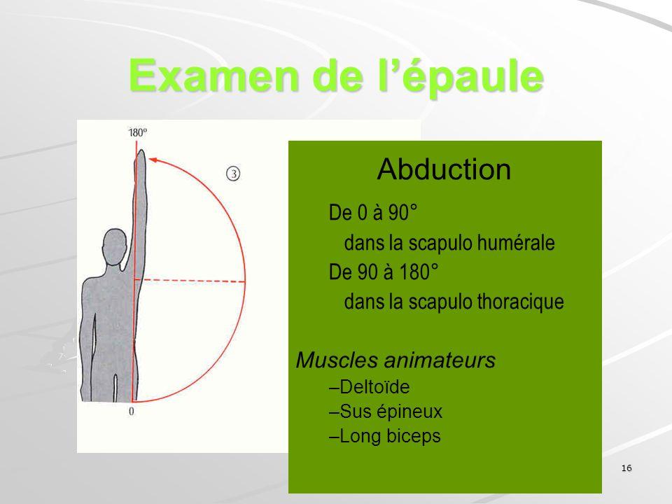 16 Examen de lépaule De 0 à 90° dans la scapulo humérale De 90 à 180° dans la scapulo thoracique Muscles animateurs –Deltoïde –Sus épineux –Long bicep