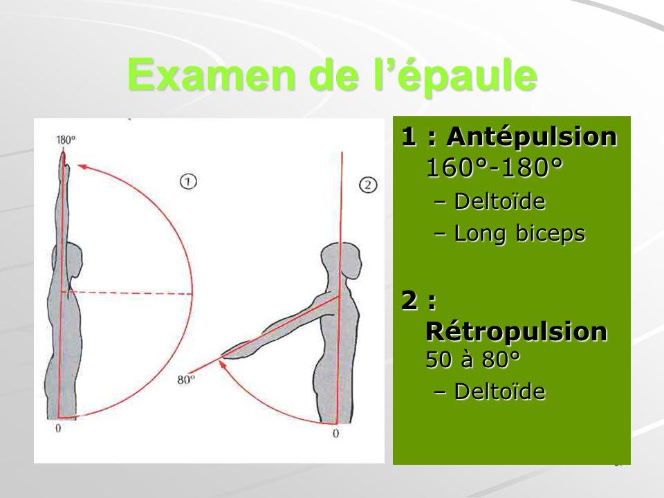 17 Examen de lépaule 1 : Antépulsion 160°-180° –Deltoïde –Long biceps 2 : Rétropulsion 50 à 80° –Deltoïde