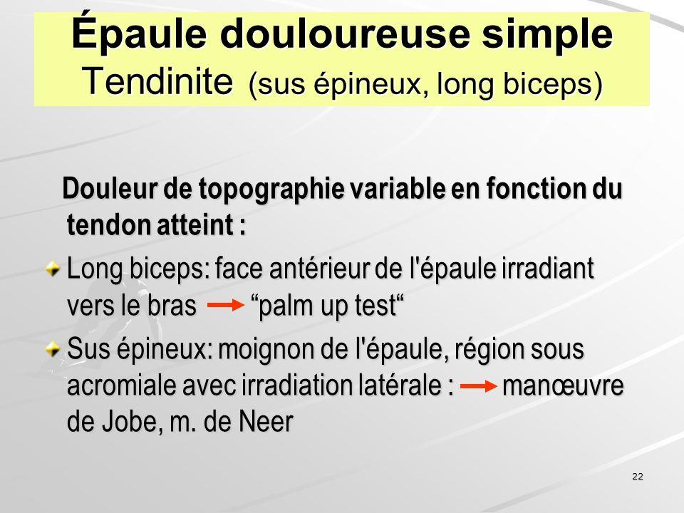 22 Épaule douloureuse simple Tendinite (sus épineux, long biceps) Douleur de topographie variable en fonction du tendon atteint : Douleur de topograph