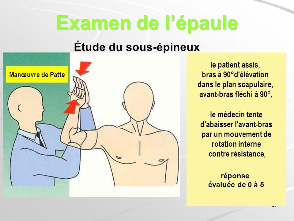 29 Examen de lépaule Manœuvre de Patte le patient assis, bras à 90°d'élévation dans le plan scapulaire, avant-bras fléchi à 90°, le médecin tente d'ab