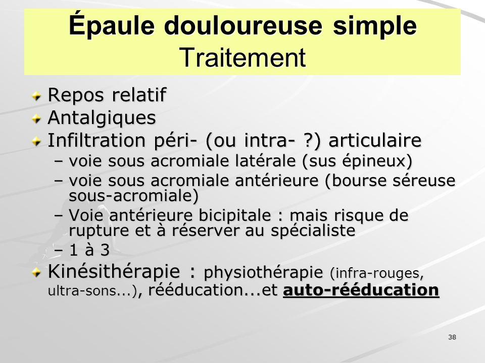 38 Épaule douloureuse simple Traitement Repos relatif Antalgiques Infiltration péri- (ou intra- ?) articulaire –voie sous acromiale latérale (sus épin