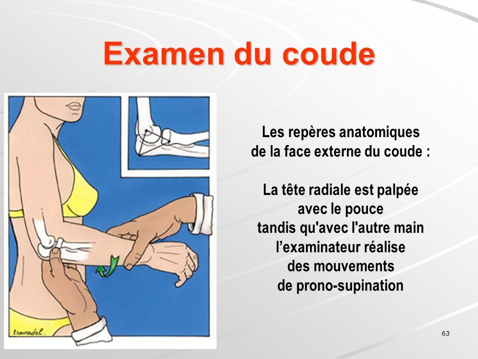 63 Examen du coude Les repères anatomiques de la face externe du coude : La tête radiale est palpée avec le pouce tandis qu'avec l'autre main lexamina