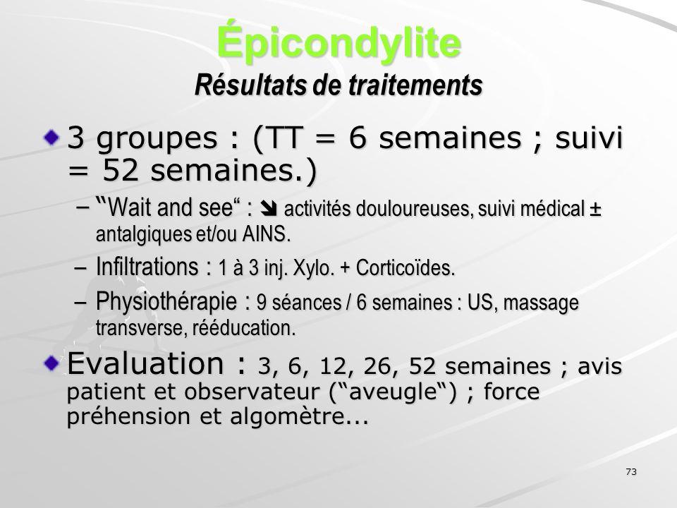 73 Épicondylite Résultats de traitements 3 groupes : (TT = 6 semaines ; suivi = 52 semaines.) – Wait and see : activités douloureuses, suivi médical ±