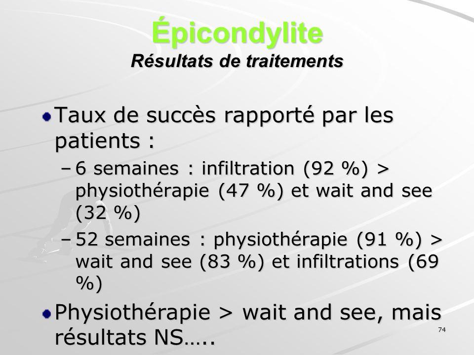 74 Épicondylite Résultats de traitements Taux de succès rapporté par les patients : –6 semaines : infiltration (92 %) > physiothérapie (47 %) et wait