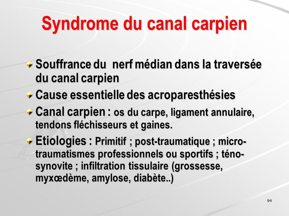 94 Syndrome du canal carpien Souffrance du nerf médian dans la traversée du canal carpien Cause essentielle des acroparesthésies Canal carpien : os du