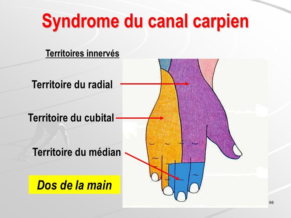 98 Territoire du radial Syndrome du canal carpien Territoire du cubital Territoire du médian Dos de la main Territoires innervés