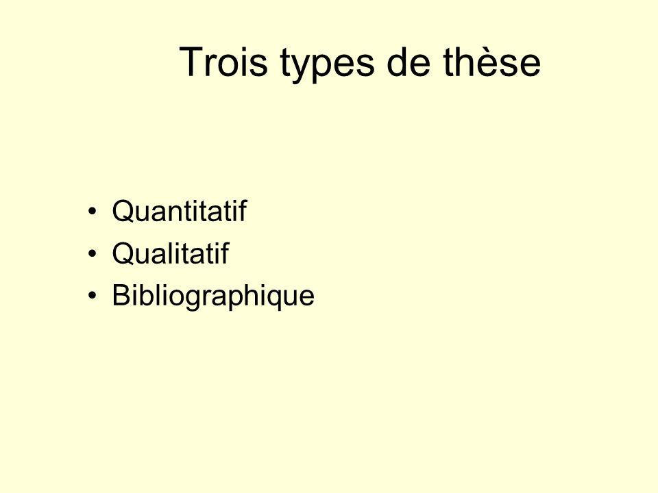 Trois types de thèse Quantitatif Qualitatif Bibliographique