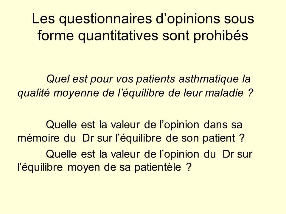 Les questionnaires dopinions sous forme quantitatives sont prohibés Quel est pour vos patients asthmatique la qualité moyenne de léquilibre de leur maladie .