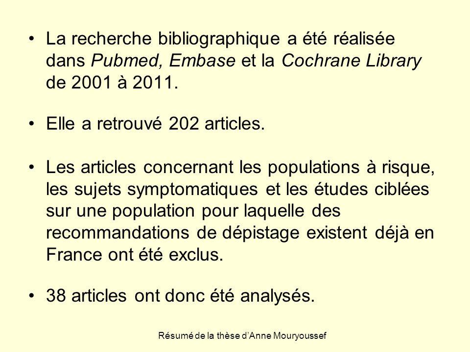 La recherche bibliographique a été réalisée dans Pubmed, Embase et la Cochrane Library de 2001 à 2011.