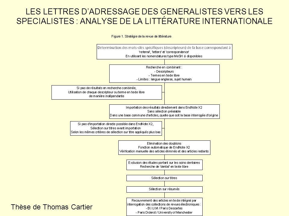 LES LETTRES DADRESSAGE DES GENERALISTES VERS LES SPECIALISTES : ANALYSE DE LA LITTÉRATURE INTERNATIONALE Thèse de Thomas Cartier