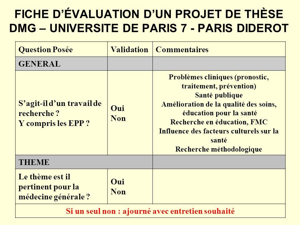 FICHE DÉVALUATION DUN PROJET DE THÈSE DMG – UNIVERSITE DE PARIS 7 - PARIS DIDEROT Question PoséeValidationCommentaires GENERAL Sagit-il dun travail de recherche .