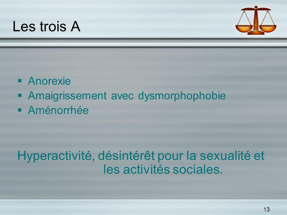 13 Les trois A Anorexie Amaigrissement avec dysmorphophobie Aménorrhée Hyperactivité, désintérêt pour la sexualité et les activités sociales.