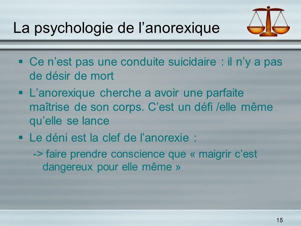 15 La psychologie de lanorexique Ce nest pas une conduite suicidaire : il ny a pas de désir de mort Lanorexique cherche a avoir une parfaite maîtrise