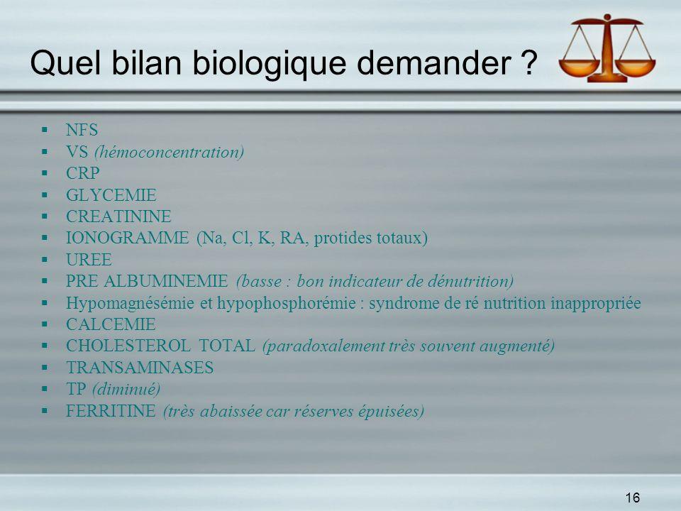 16 Quel bilan biologique demander ? NFS VS (hémoconcentration) CRP GLYCEMIE CREATININE IONOGRAMME (Na, Cl, K, RA, protides totaux) UREE PRE ALBUMINEMI