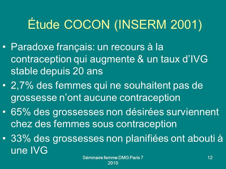 Séminaire femme DMG Paris 7 2010 12 Étude COCON (INSERM 2001) Paradoxe français: un recours à la contraception qui augmente & un taux dIVG stable depu