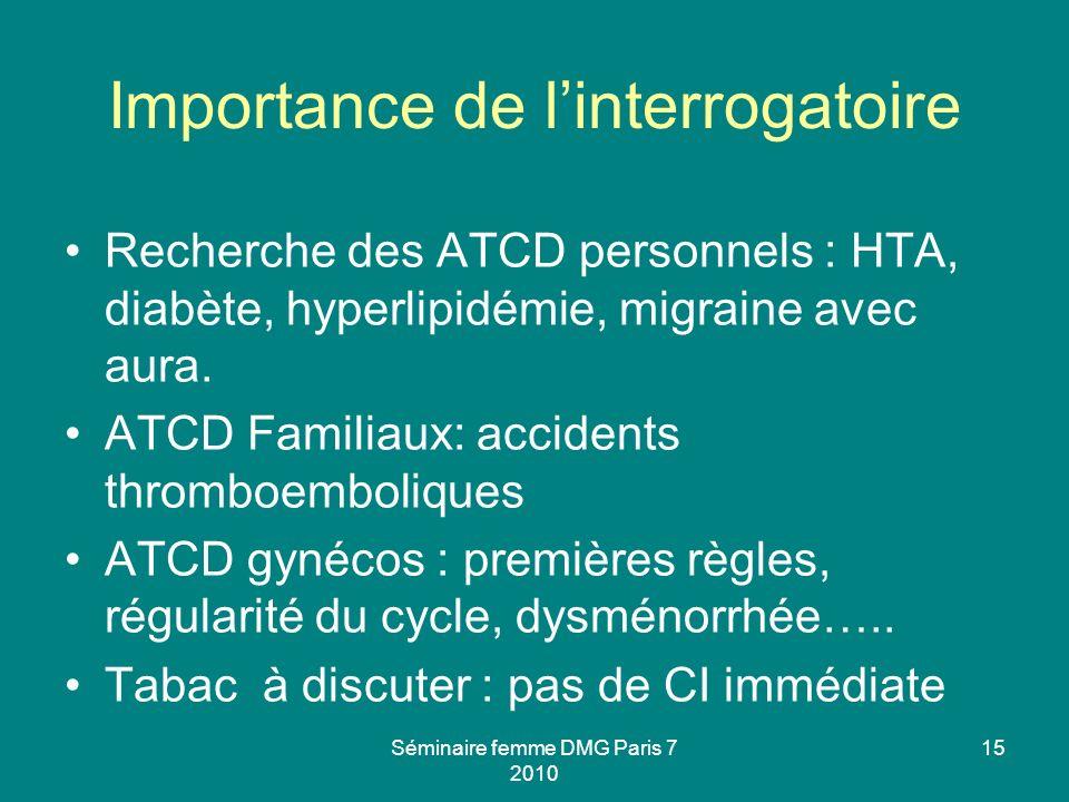 Séminaire femme DMG Paris 7 2010 15 Importance de linterrogatoire Recherche des ATCD personnels : HTA, diabète, hyperlipidémie, migraine avec aura. AT
