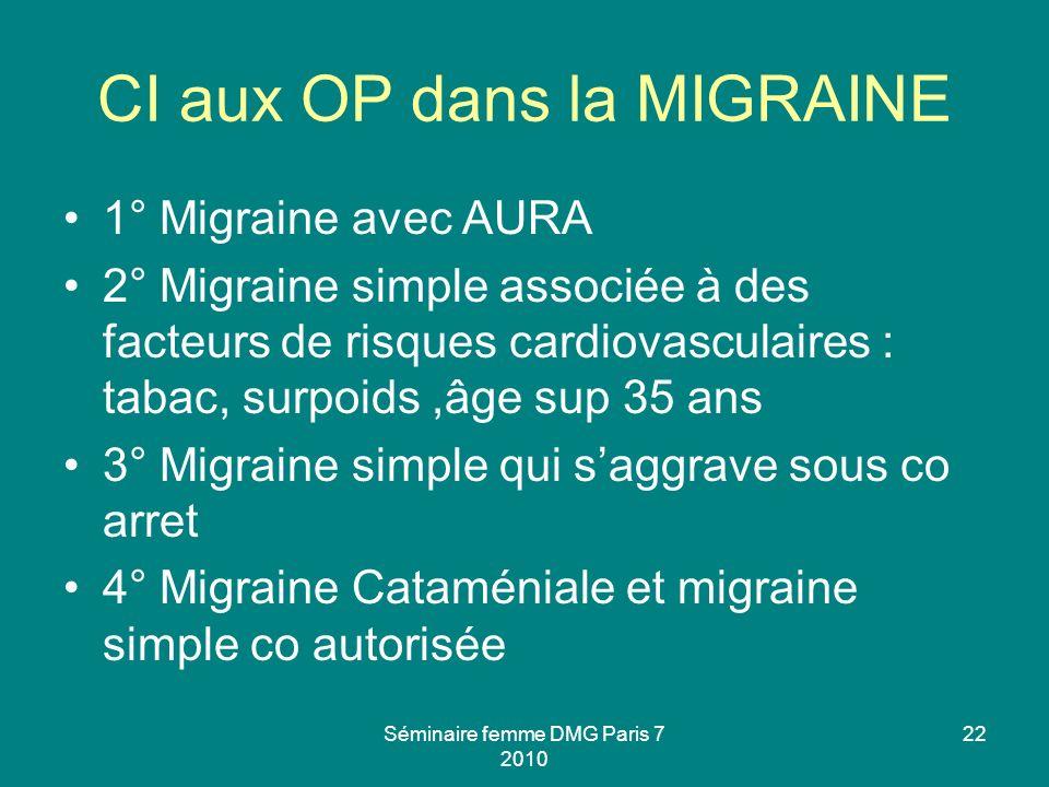 CI aux OP dans la MIGRAINE 1° Migraine avec AURA 2° Migraine simple associée à des facteurs de risques cardiovasculaires : tabac, surpoids,âge sup 35