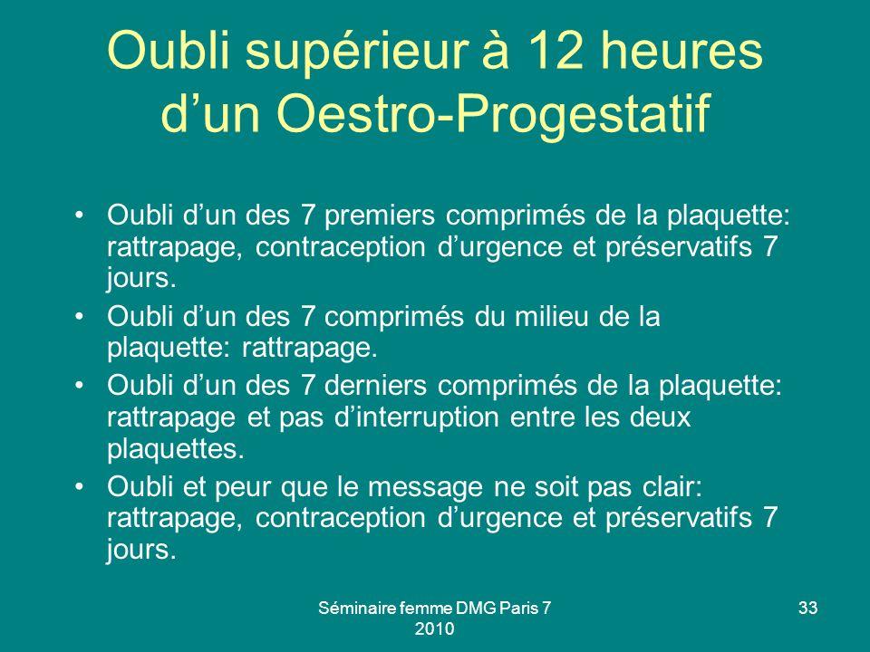 Séminaire femme DMG Paris 7 2010 Oubli supérieur à 12 heures dun Oestro-Progestatif Oubli dun des 7 premiers comprimés de la plaquette: rattrapage, co