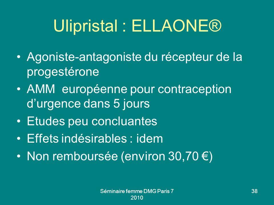 Ulipristal : ELLAONE® Agoniste-antagoniste du récepteur de la progestérone AMM européenne pour contraception durgence dans 5 jours Etudes peu concluan