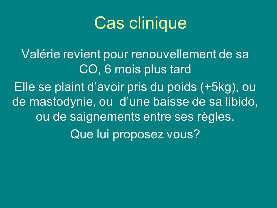 Cas clinique Valérie revient pour renouvellement de sa CO, 6 mois plus tard Elle se plaint davoir pris du poids (+5kg), ou de mastodynie, ou dune bais