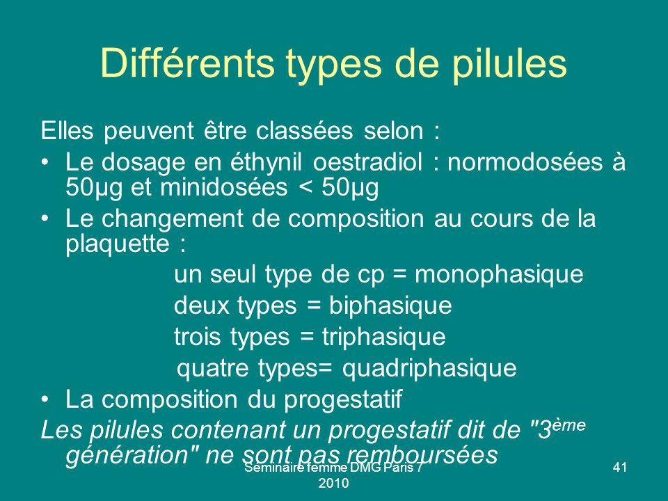 Séminaire femme DMG Paris 7 2010 41 Différents types de pilules Elles peuvent être classées selon : Le dosage en éthynil oestradiol : normodosées à 50