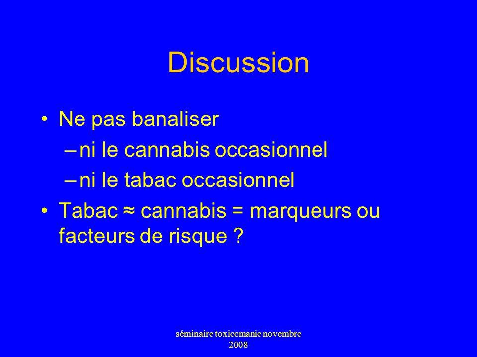 séminaire toxicomanie novembre 2008 Discussion Ne pas banaliser –ni le cannabis occasionnel –ni le tabac occasionnel Tabac cannabis = marqueurs ou fac