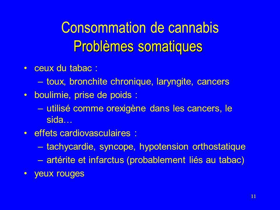 11 Problèmes somatiques Consommation de cannabis Problèmes somatiques ceux du tabac : –toux, bronchite chronique, laryngite, cancers boulimie, prise de poids : –utilisé comme orexigène dans les cancers, le sida… effets cardiovasculaires : –tachycardie, syncope, hypotension orthostatique –artérite et infarctus (probablement liés au tabac) yeux rouges