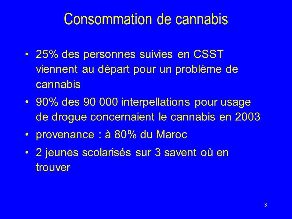 3 Consommation de cannabis 25% des personnes suivies en CSST viennent au départ pour un problème de cannabis 90% des 90 000 interpellations pour usage de drogue concernaient le cannabis en 2003 provenance : à 80% du Maroc 2 jeunes scolarisés sur 3 savent où en trouver