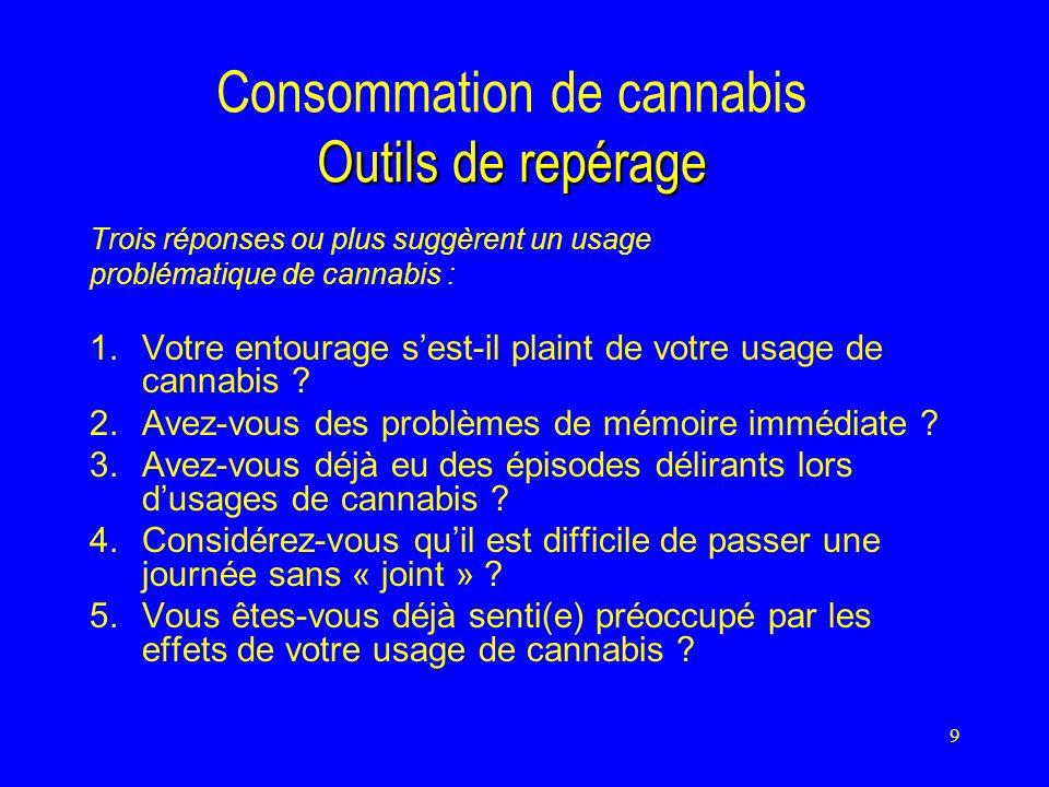 9 Outils de repérage Consommation de cannabis Outils de repérage Trois réponses ou plus suggèrent un usage problématique de cannabis : 1.Votre entourage sest-il plaint de votre usage de cannabis .