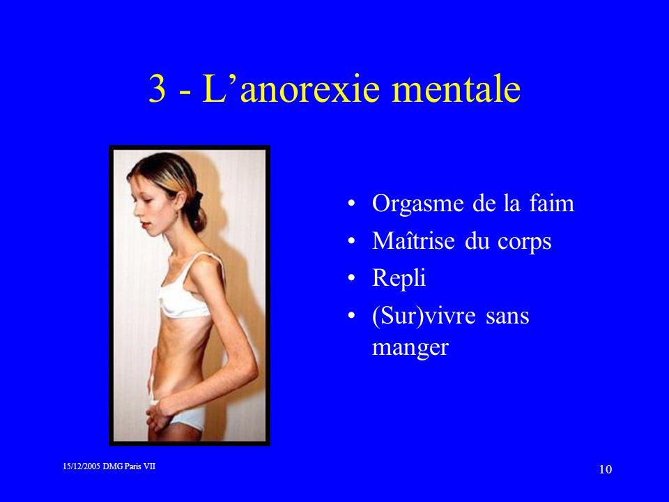 15/12/2005 DMG Paris VII 10 3 - Lanorexie mentale Orgasme de la faim Maîtrise du corps Repli (Sur)vivre sans manger