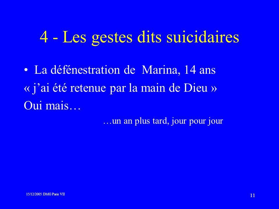 15/12/2005 DMG Paris VII 11 4 - Les gestes dits suicidaires La défénestration de Marina, 14 ans « jai été retenue par la main de Dieu » Oui mais… …un