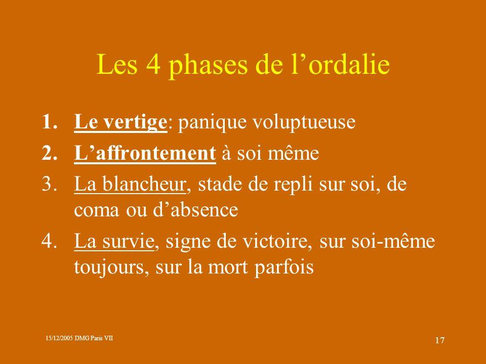 15/12/2005 DMG Paris VII 17 Les 4 phases de lordalie 1.Le vertige: panique voluptueuse 2.Laffrontement à soi même 3.La blancheur, stade de repli sur s