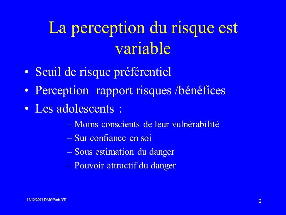 15/12/2005 DMG Paris VII 2 La perception du risque est variable Seuil de risque préférentiel Perception rapport risques /bénéfices Les adolescents : –