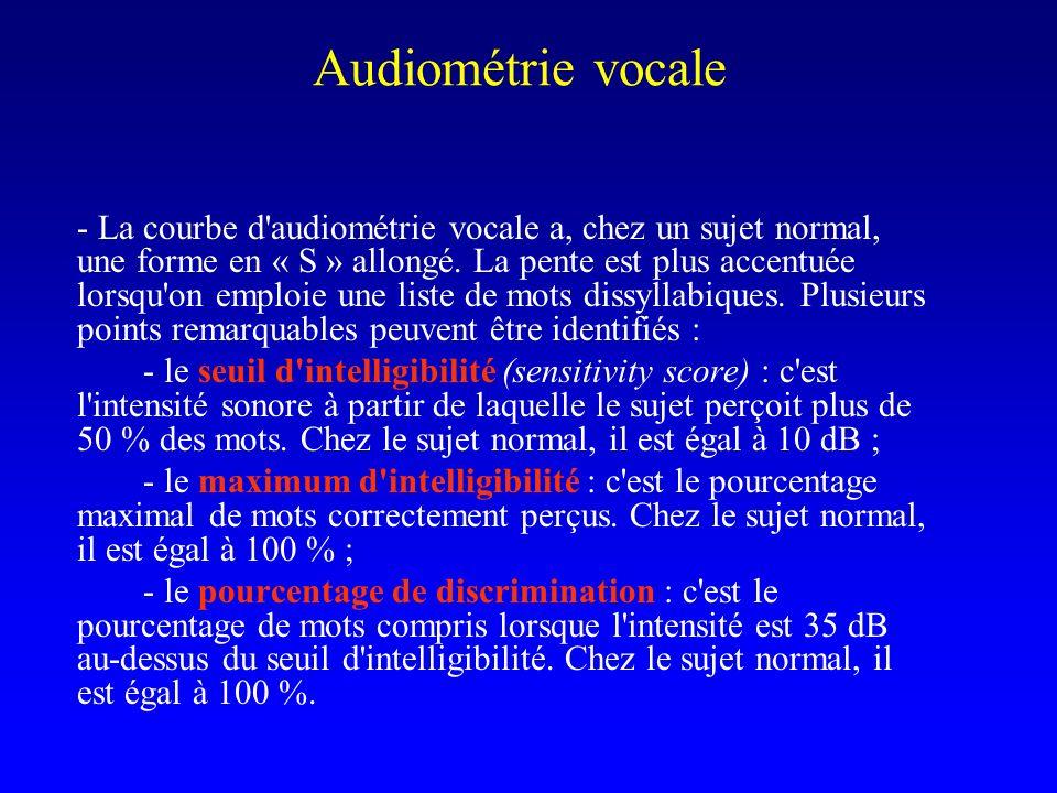 - La courbe d'audiométrie vocale a, chez un sujet normal, une forme en « S » allongé. La pente est plus accentuée lorsqu'on emploie une liste de mots