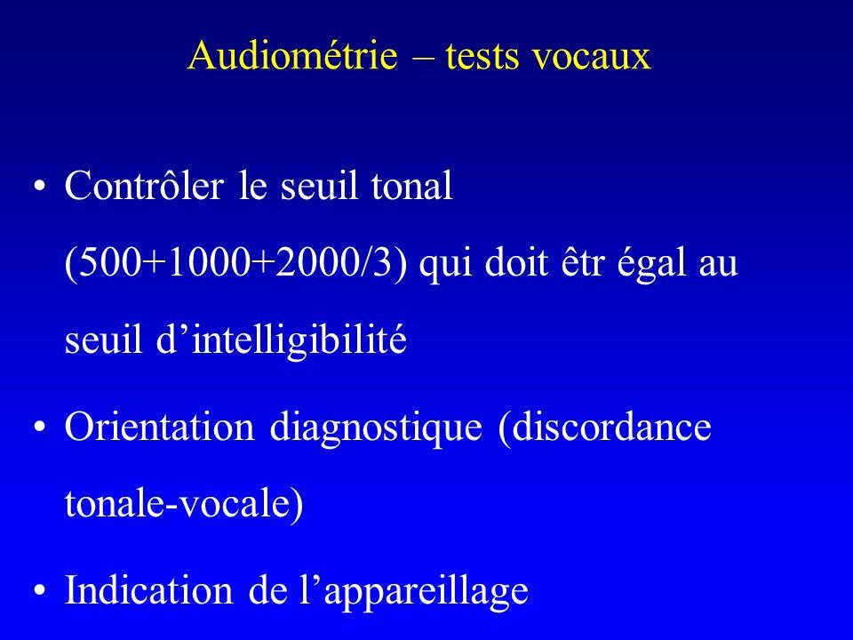 Contrôler le seuil tonal (500+1000+2000/3) qui doit êtr égal au seuil dintelligibilité Orientation diagnostique (discordance tonale-vocale) Indication
