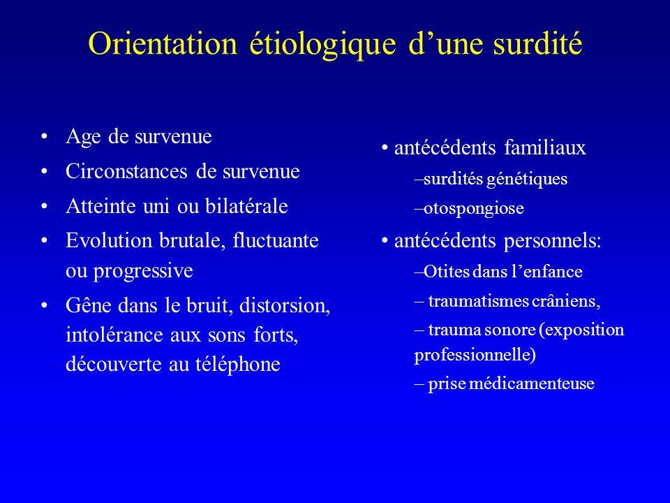 Orientation étiologique dune surdité Age de survenue Circonstances de survenue Atteinte uni ou bilatérale Evolution brutale, fluctuante ou progressive