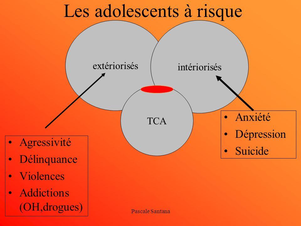Pascale Santana Les adolescents à risque Agressivité Délinquance Violences Addictions (OH,drogues) Anxiété Dépression Suicide extériorisés intériorisé