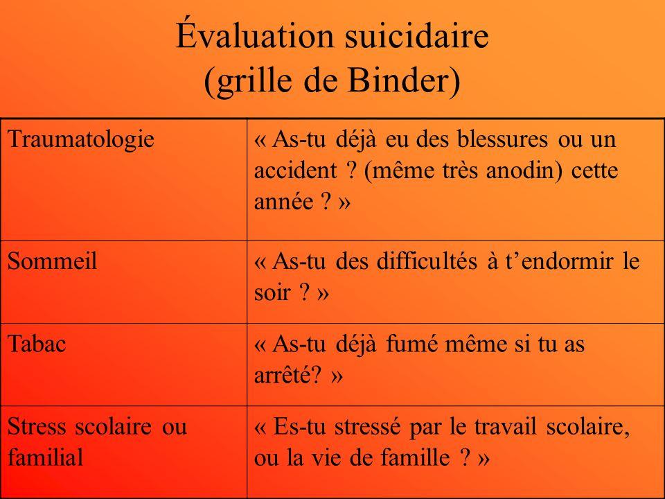 Évaluation suicidaire (grille de Binder) Traumatologie« As-tu déjà eu des blessures ou un accident ? (même très anodin) cette année ? » Sommeil« As-tu