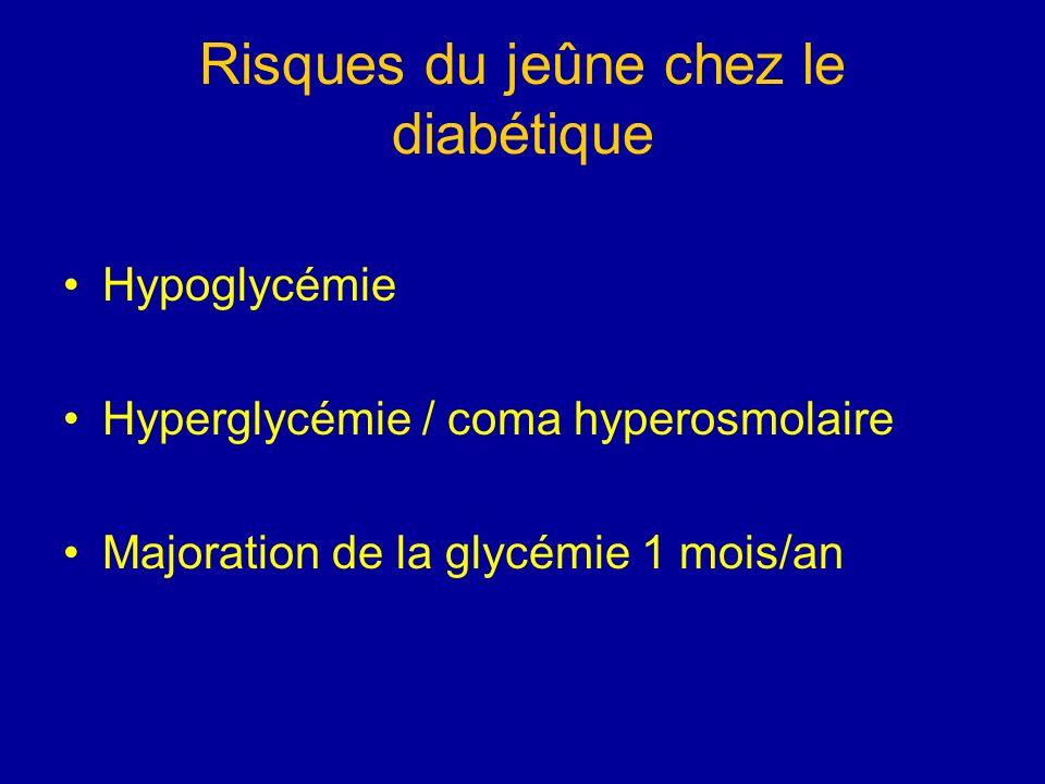 Risques du jeûne chez le diabétique Hypoglycémie Hyperglycémie / coma hyperosmolaire Majoration de la glycémie 1 mois/an