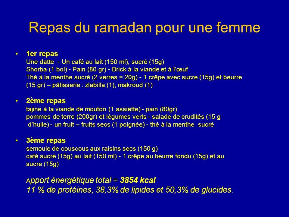 Repas du ramadan pour une femme 1er repas Une datte - Un café au lait (150 ml), sucré (15g) Shorba (1 bol) - Pain (80 gr) - Brick à la viande et à lœu