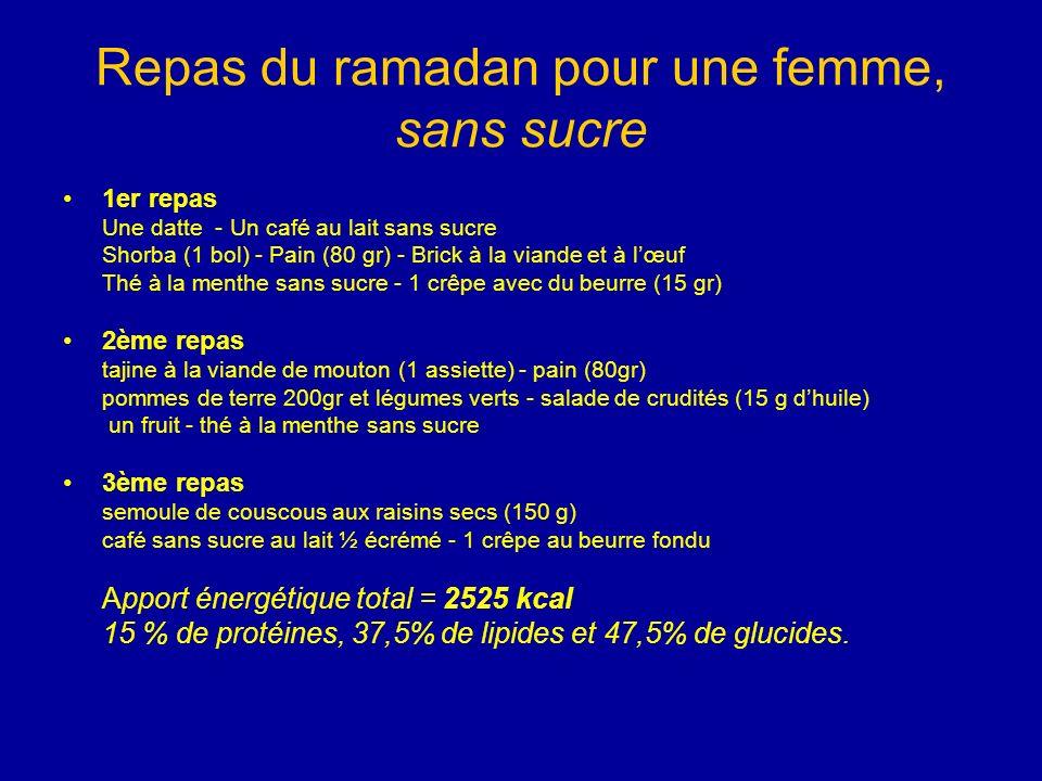 Repas du ramadan pour une femme, sans sucre 1er repas Une datte - Un café au lait sans sucre Shorba (1 bol) - Pain (80 gr) - Brick à la viande et à lœ